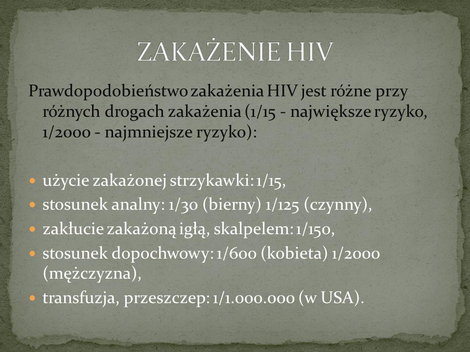 ZAKAŻENIE HIV Prawdopodobieństwo zakażenia HIV jest różne przy różnych drogach zakażenia (1/15 - największe ryzyko, 1/2000 - najmniejsze ryzyko):