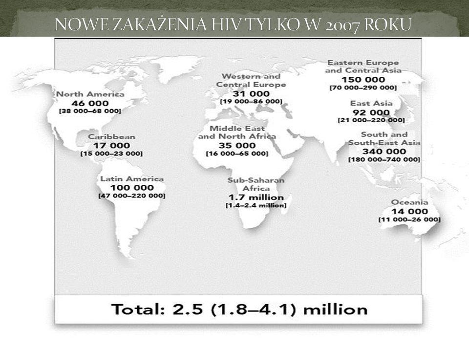 NOWE ZAKAŻENIA HIV TYLKO W 2007 ROKU