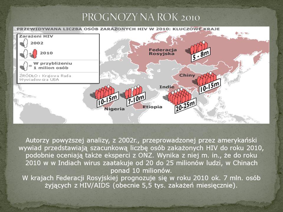 PROGNOZY NA ROK 2010