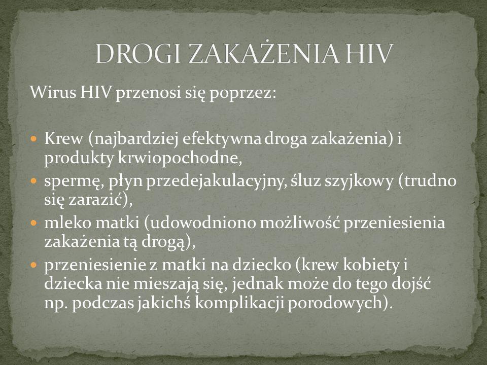 DROGI ZAKAŻENIA HIV Wirus HIV przenosi się poprzez: