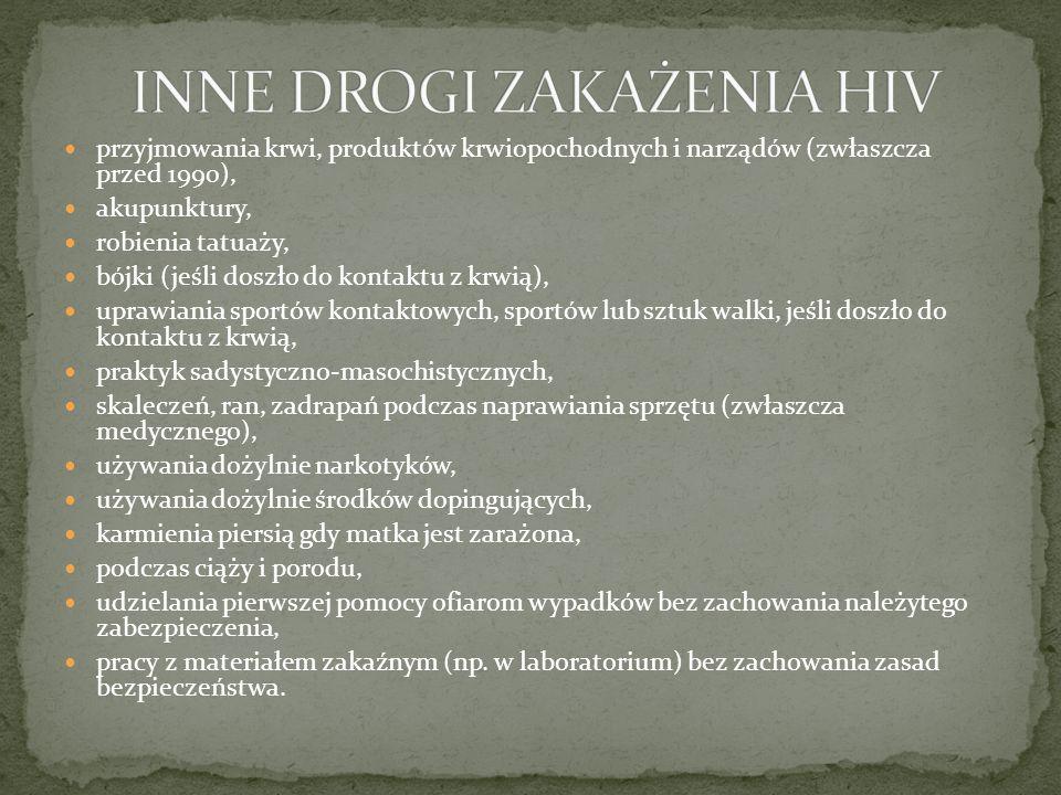 INNE DROGI ZAKAŻENIA HIV