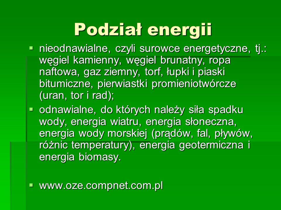 Podział energii