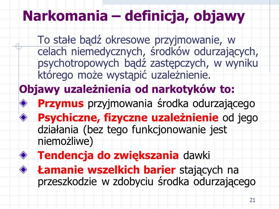 Narkomania – definicja, objawy