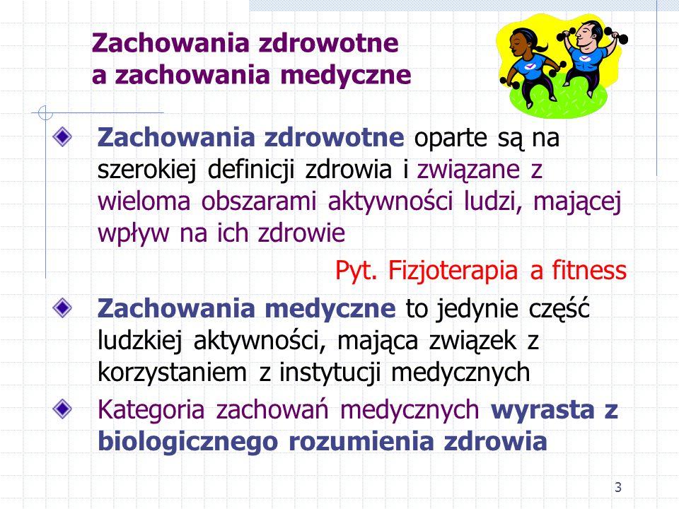 Zachowania zdrowotne a zachowania medyczne