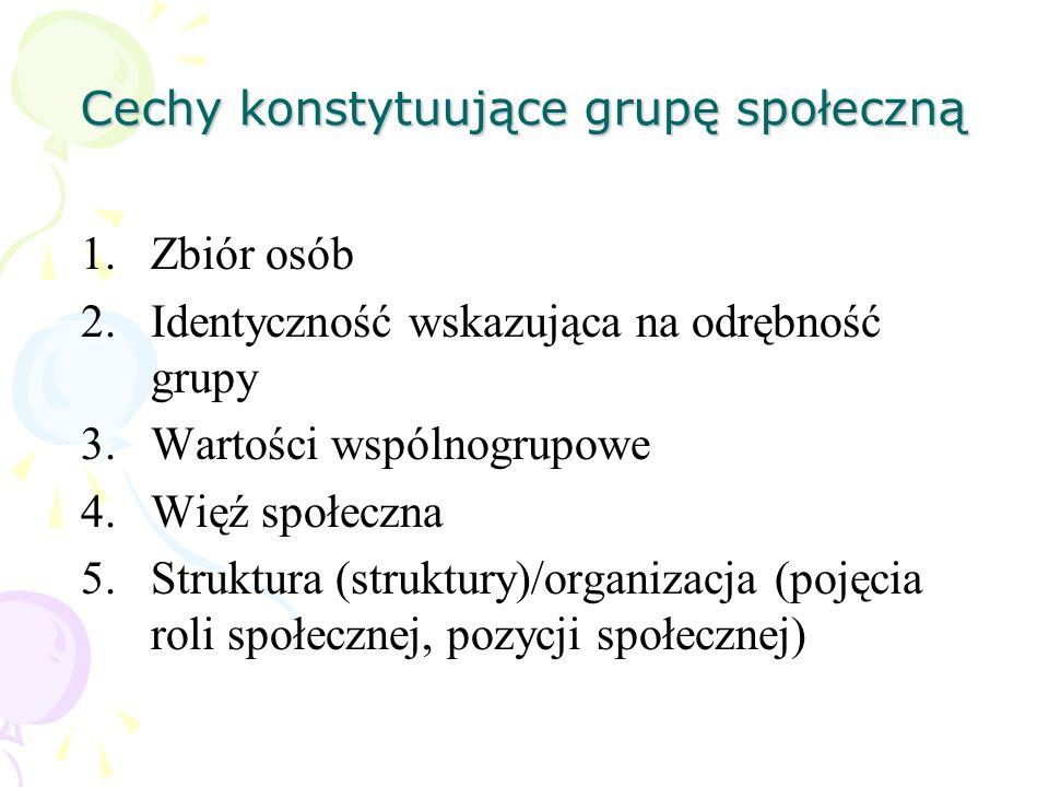 Cechy konstytuujące grupę społeczną