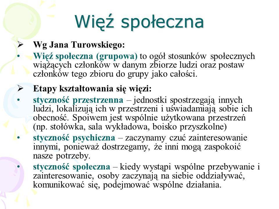 Więź społeczna Wg Jana Turowskiego: