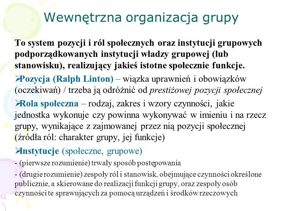 Wewnętrzna organizacja grupy