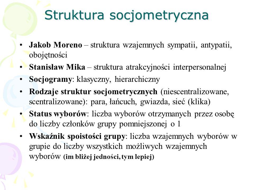 Struktura socjometryczna