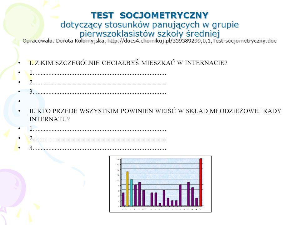 TEST SOCJOMETRYCZNY dotyczący stosunków panujących w grupie pierwszoklasistów szkoły średniej Opracowała: Dorota Kołomyjska, http://docs4.chomikuj.pl/359589299,0,1,Test-socjometryczny.doc