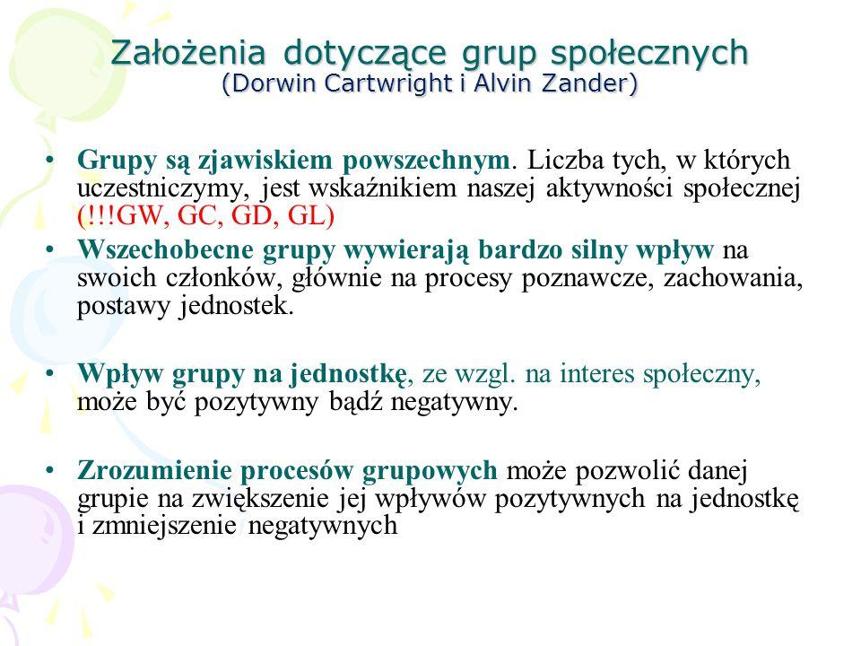 Założenia dotyczące grup społecznych (Dorwin Cartwright i Alvin Zander)