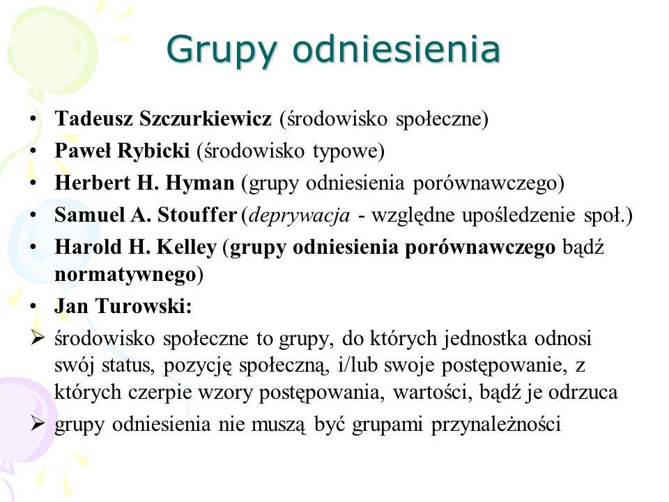 Grupy odniesienia Tadeusz Szczurkiewicz (środowisko społeczne)