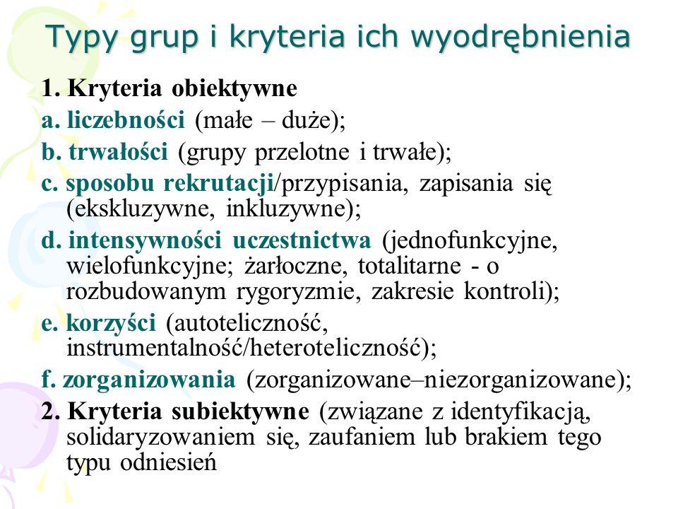 Typy grup i kryteria ich wyodrębnienia
