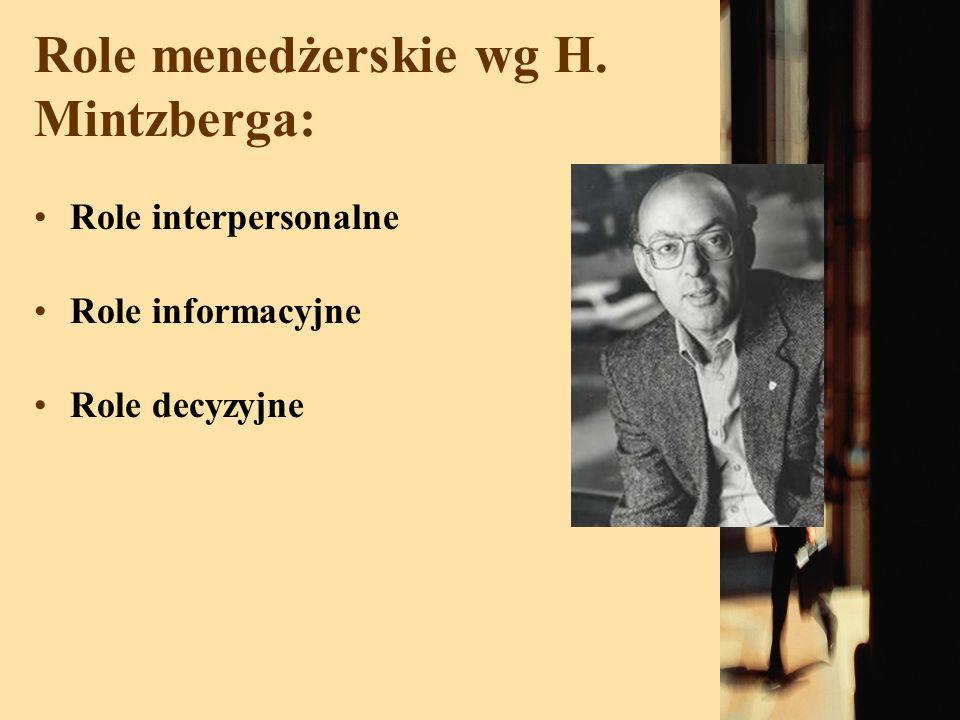 Role menedżerskie wg H. Mintzberga: