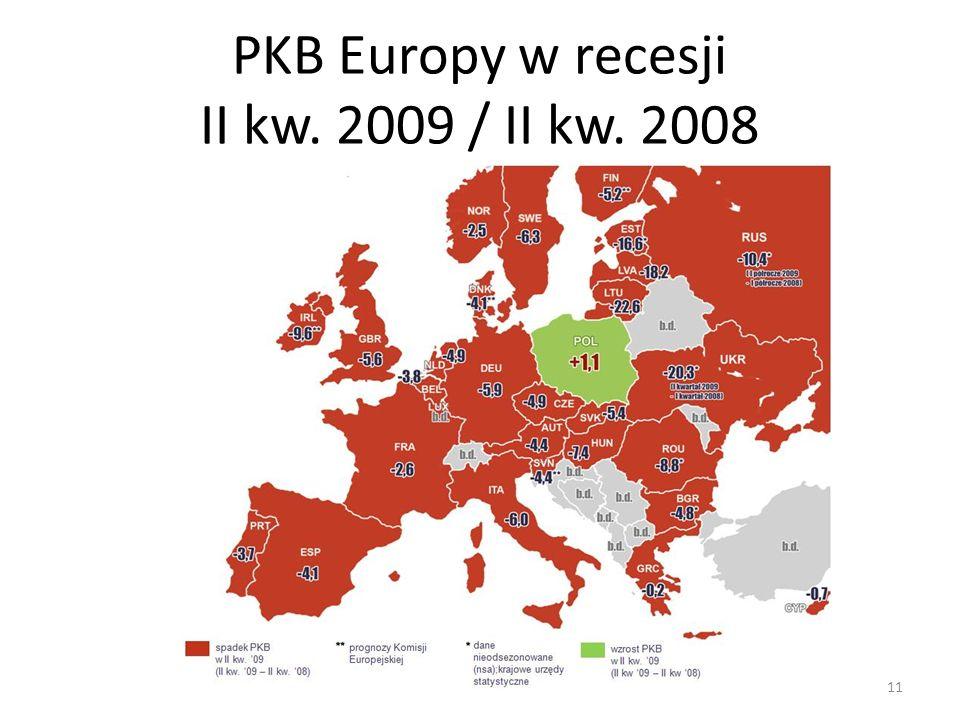 PKB Europy w recesji II kw. 2009 / II kw. 2008