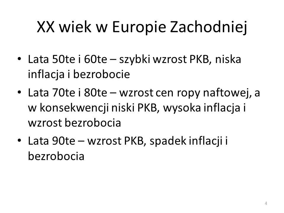 XX wiek w Europie Zachodniej