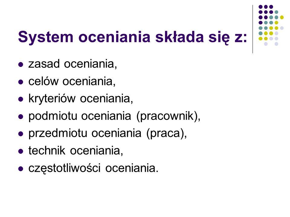 System oceniania składa się z: