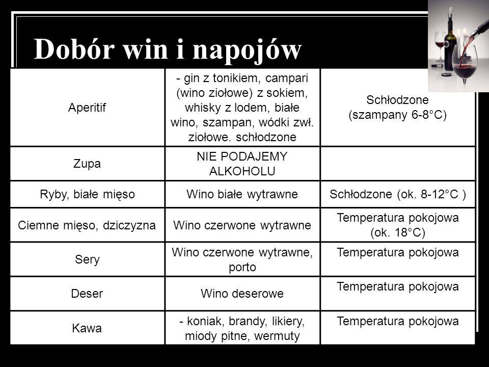 Dobór win i napojów Aperitif