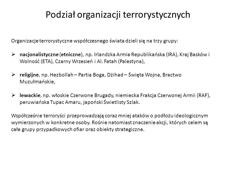 Podział organizacji terrorystycznych