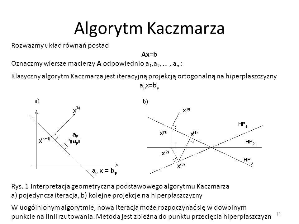 Algorytm Kaczmarza Rozważmy układ równań postaci Ax=b
