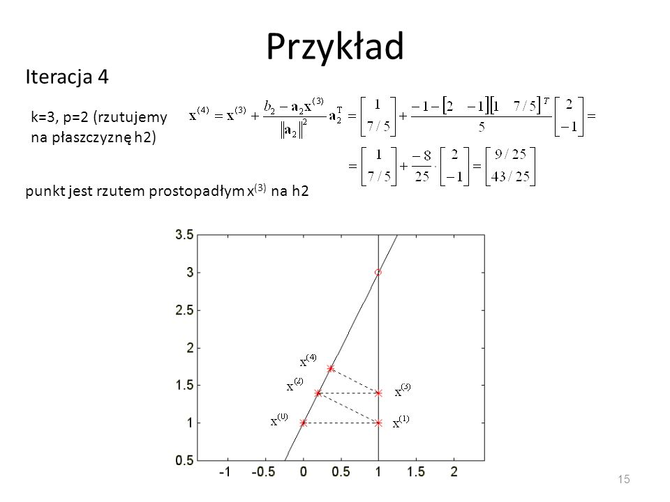 Przykład Iteracja 4 k=3, p=2 (rzutujemy na płaszczyznę h2)