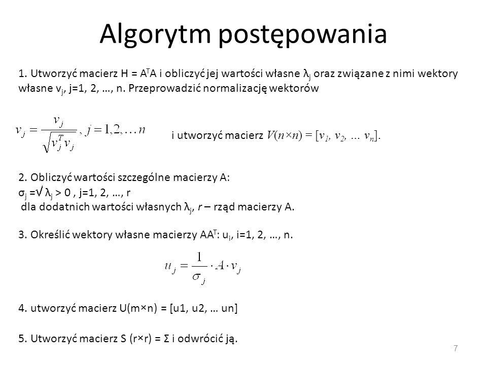 Algorytm postępowania