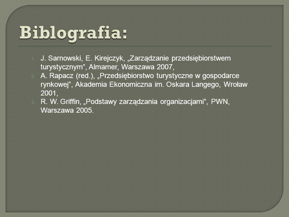 """Biblografia: J. Sarnowski, E. Kirejczyk, """"Zarządzanie przedsiębiorstwem turystycznym , Almamer, Warszawa 2007,"""