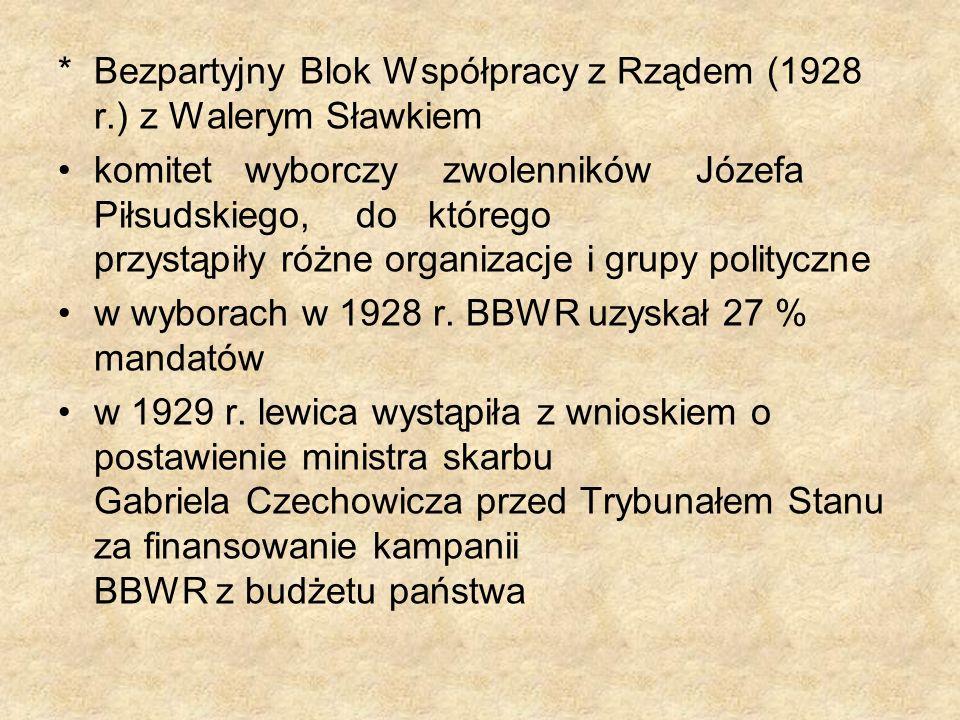 * Bezpartyjny Blok Współpracy z Rządem (1928 r.) z Walerym Sławkiem