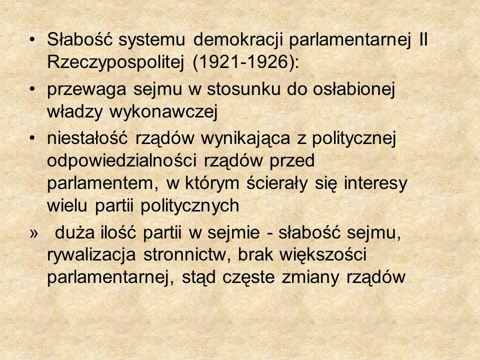 Słabość systemu demokracji parlamentarnej II Rzeczypospolitej (1921-1926):