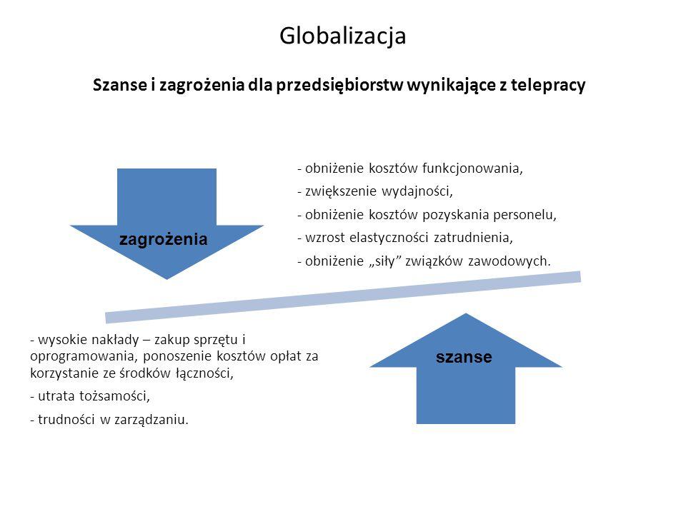 Globalizacja Szanse i zagrożenia dla przedsiębiorstw wynikające z telepracy. - obniżenie kosztów funkcjonowania,