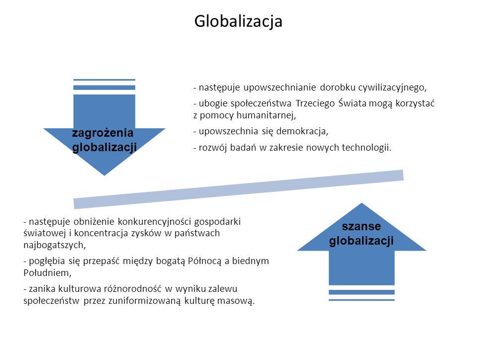 Globalizacja zagrożenia globalizacji szanse
