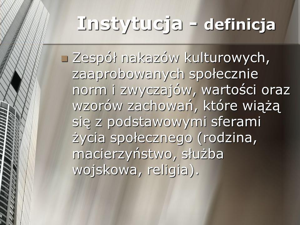Instytucja - definicja
