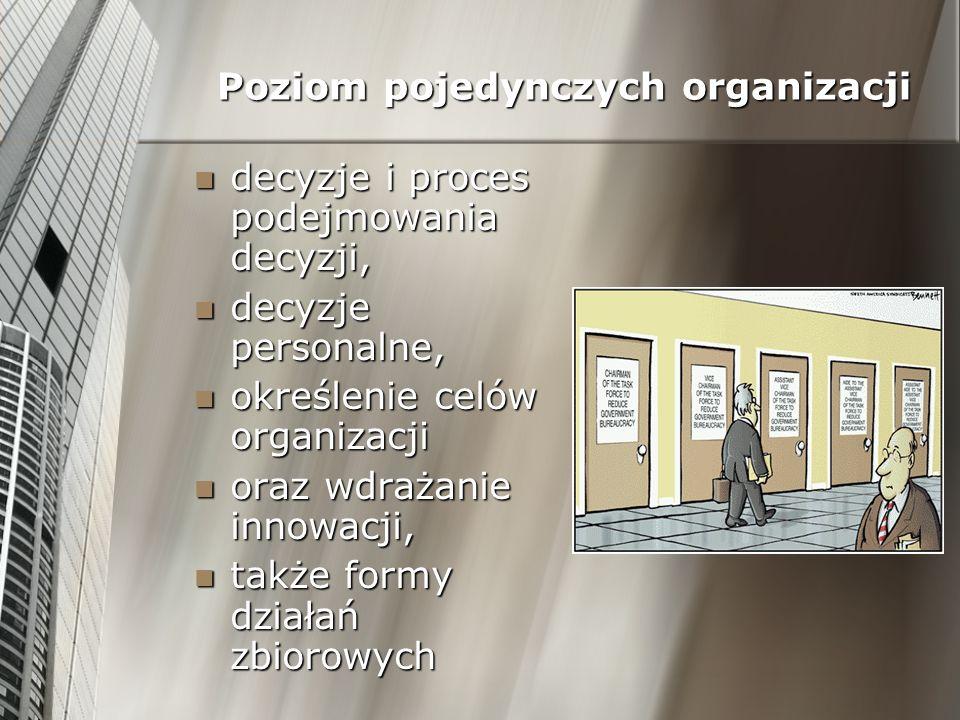 Poziom pojedynczych organizacji