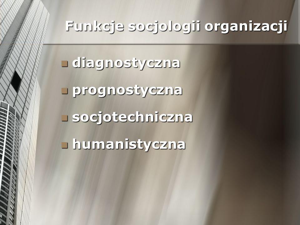 Funkcje socjologii organizacji