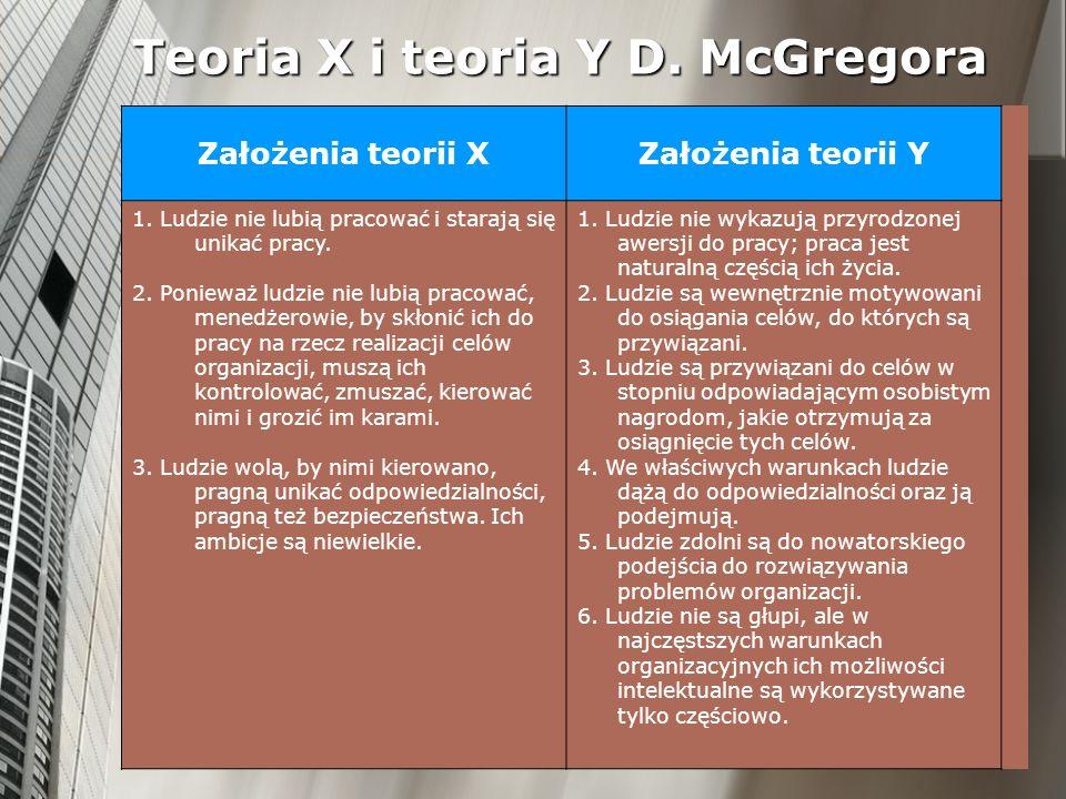 Teoria X i teoria Y D. McGregora