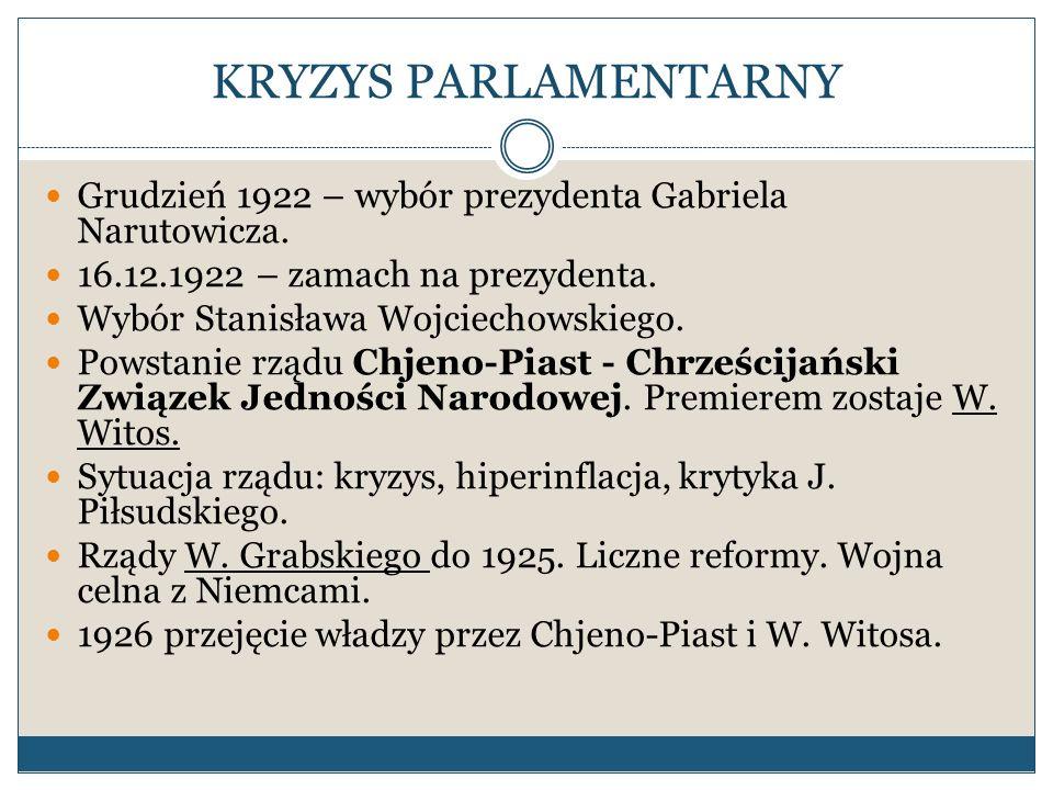 KRYZYS PARLAMENTARNYGrudzień 1922 – wybór prezydenta Gabriela Narutowicza. 16.12.1922 – zamach na prezydenta.