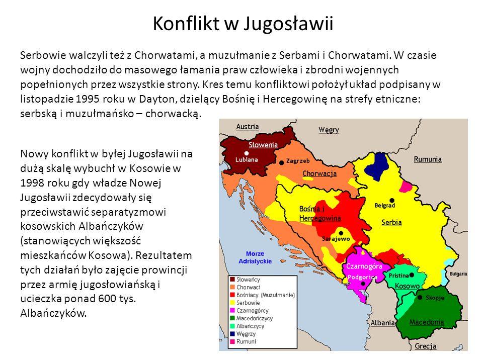 Konflikt w Jugosławii