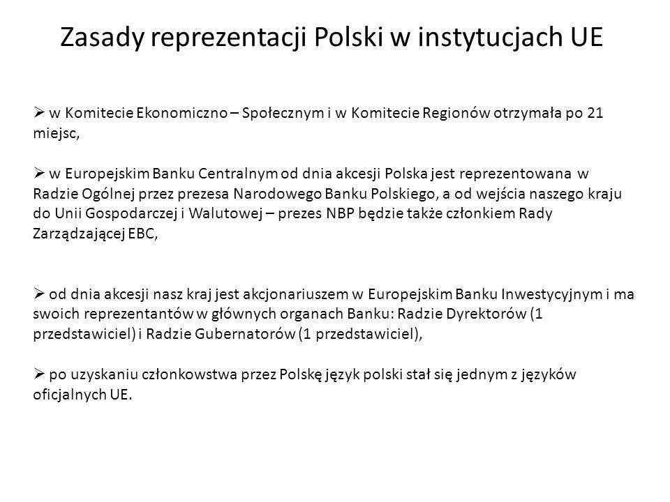 Zasady reprezentacji Polski w instytucjach UE