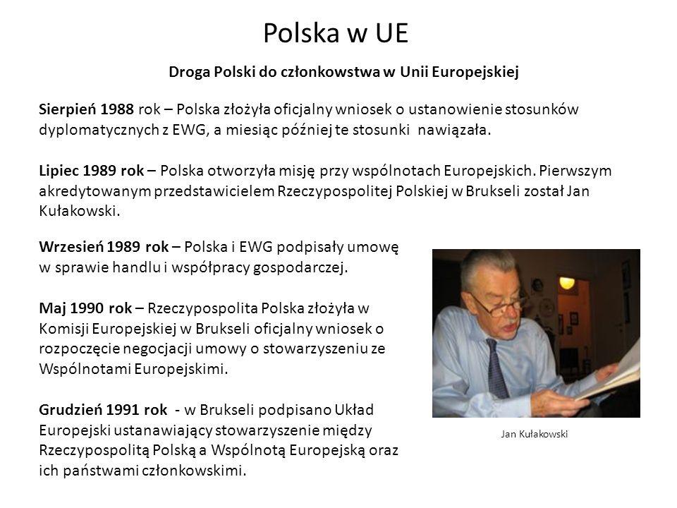 Droga Polski do członkowstwa w Unii Europejskiej