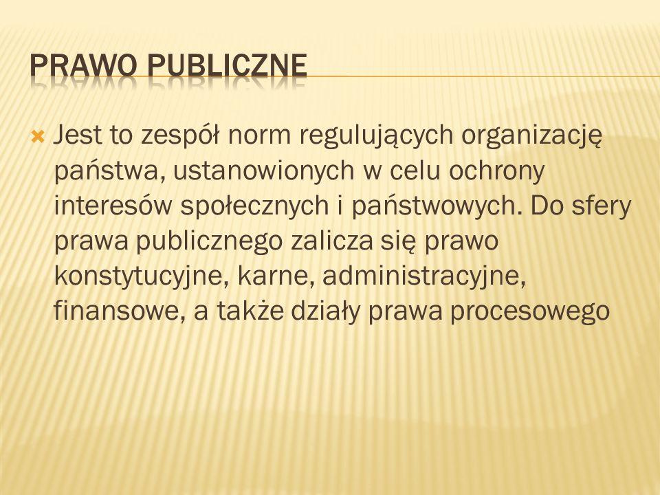 Prawo Publiczne