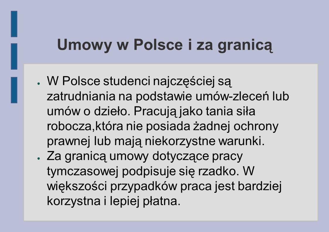 Umowy w Polsce i za granicą
