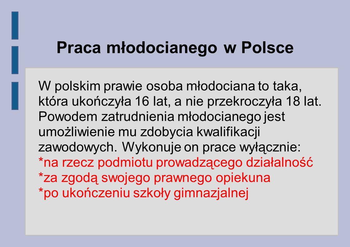 Praca młodocianego w Polsce