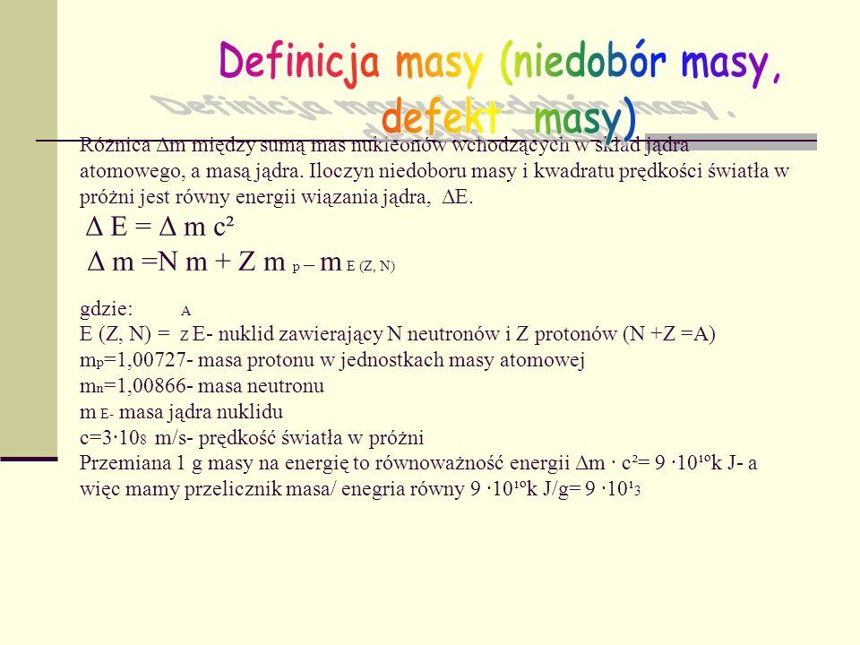 Definicja masy (niedobór masy,