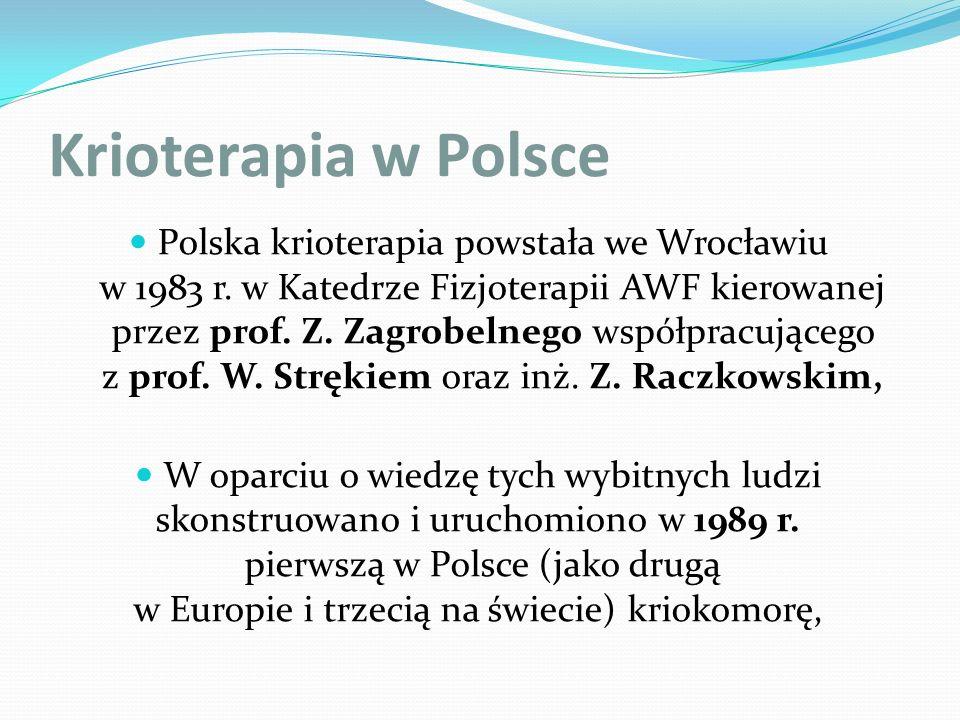 Krioterapia w Polsce