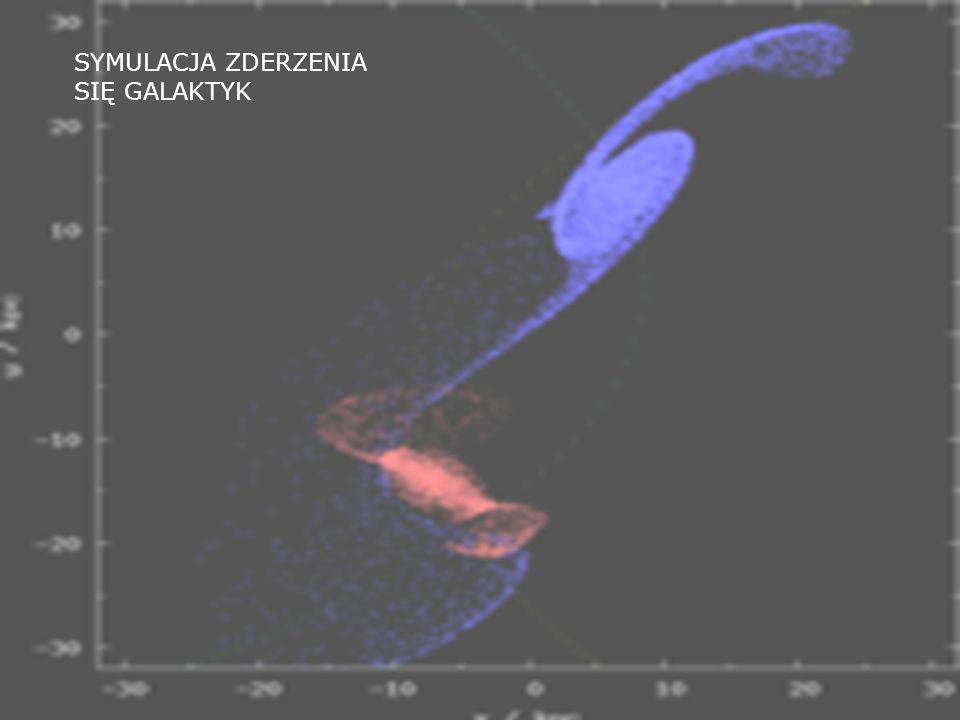 Symulacja komputerowa zderzeń galaktyk