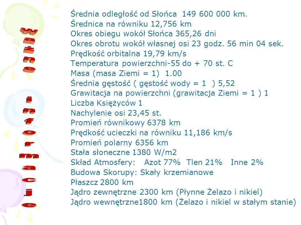 ważne informacje Średnia odległość od Słońca 149 600 000 km.