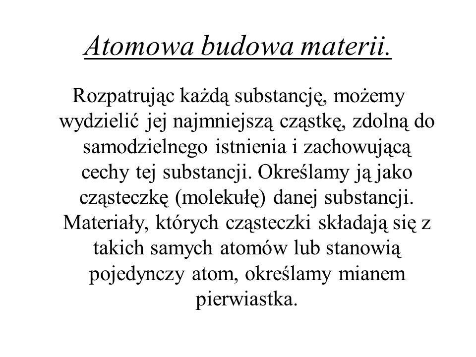 Atomowa budowa materii.