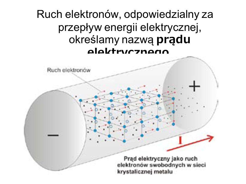 Ruch elektronów, odpowiedzialny za przepływ energii elektrycznej, określamy nazwą prądu elektrycznego.