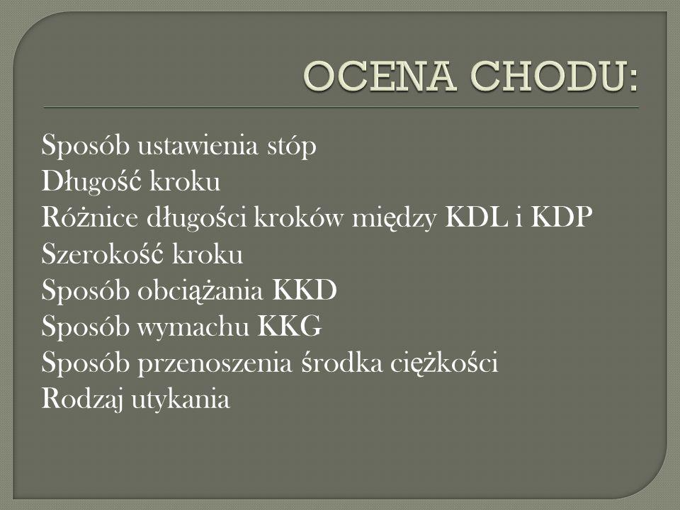 OCENA CHODU: