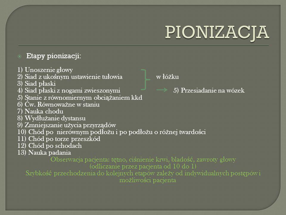 PIONIZACJA Etapy pionizacji: 1) Unoszenie głowy