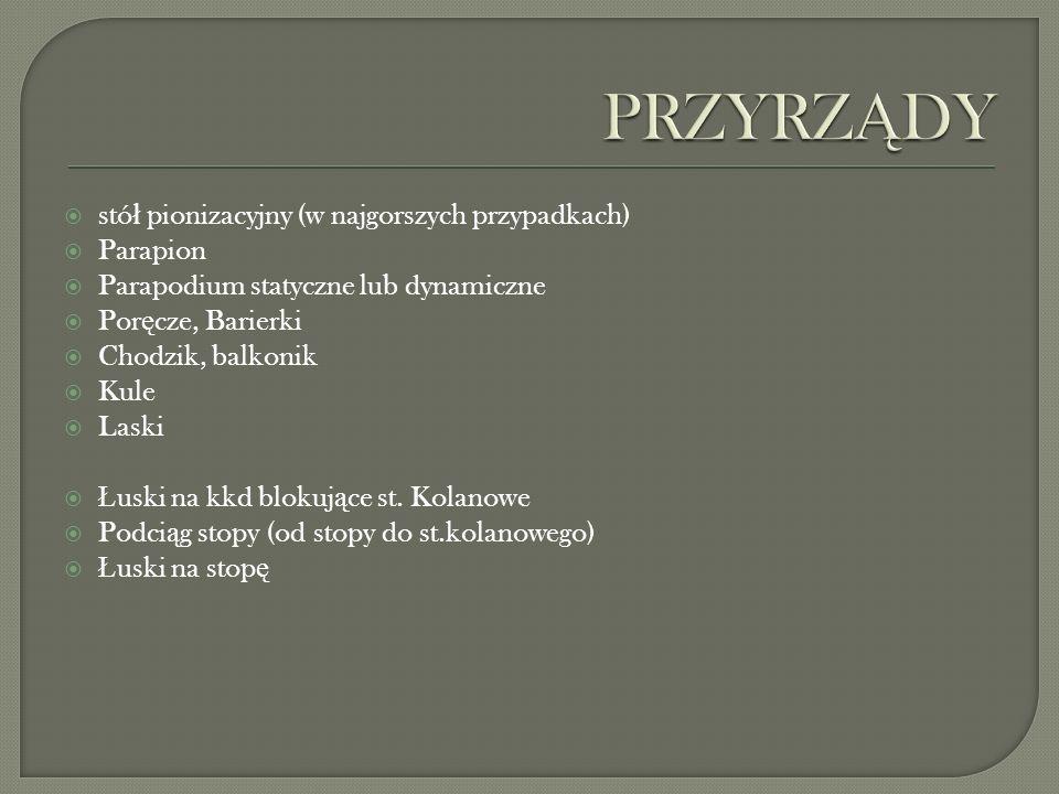 PRZYRZĄDY stół pionizacyjny (w najgorszych przypadkach) Parapion